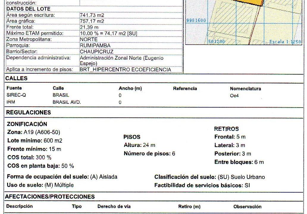Irm 741,73 m2 Brasil sin datos