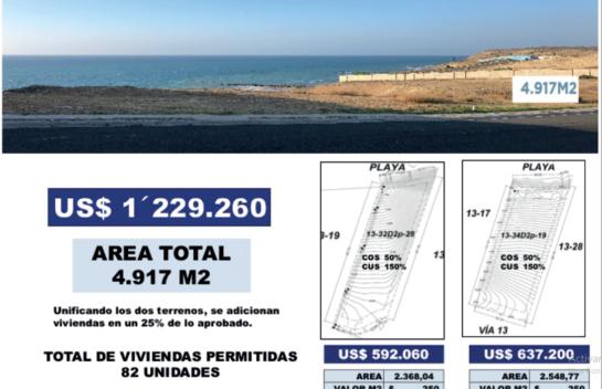 Terrenos de Venta en Urbanización Ciudad del Mar 4.917 m², Manta